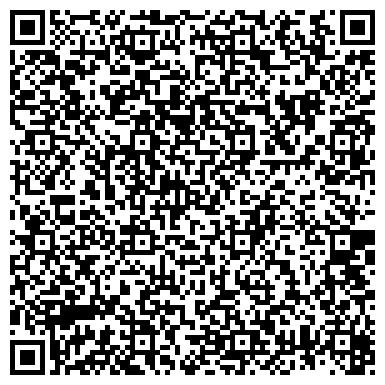 QR-код с контактной информацией организации AO Pivovar Primator