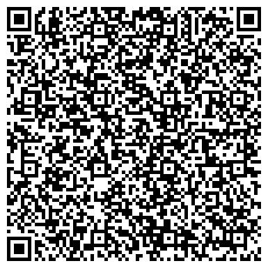 Телефон регистратуры поликлиники 1 владикавказа