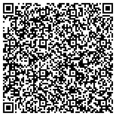 QR-код с контактной информацией организации Очумелые ручки - товары для творчества и хобби