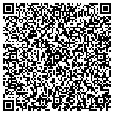 QR-код с контактной информацией организации ФЛП  Романовский