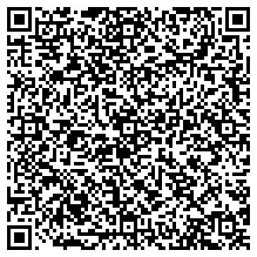 QR-код с контактной информацией организации ЧП СитиПластик