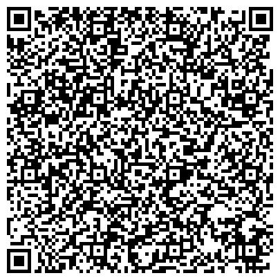 QR-код с контактной информацией организации ЧП Свадебные платья от производителя Loveis