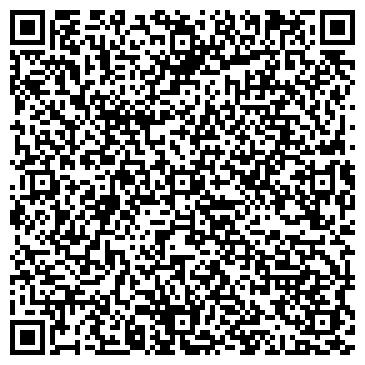 QR-код с контактной информацией организации ИП Кабинет доктора Амбросова