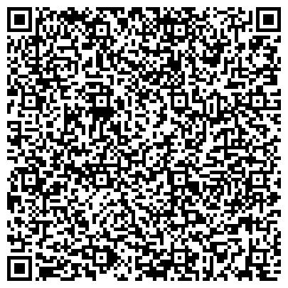 QR-код с контактной информацией организации ЧП Агентство практического маркетинга Бизнес-Центр Консалтинг