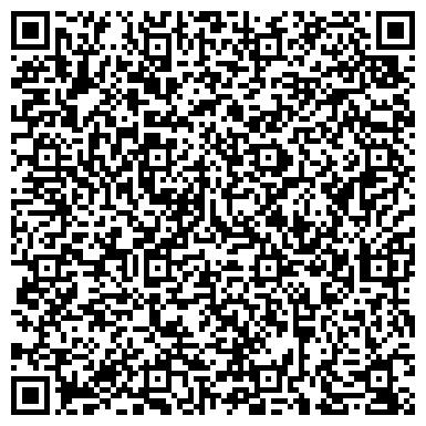 QR-код с контактной информацией организации ЧП Навесы Днепропетровск