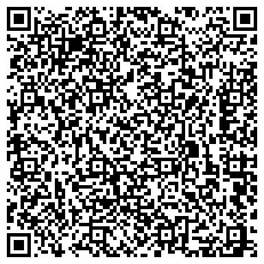 QR-код с контактной информацией организации ИП Двери Северо-Запада интернет магазин
