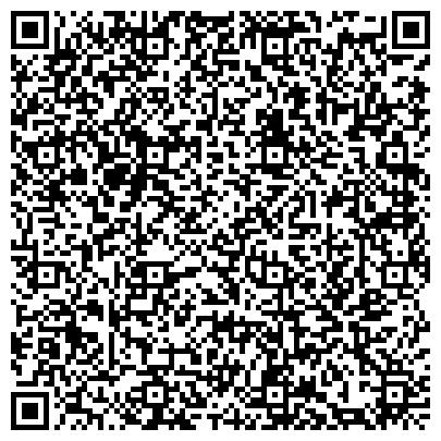 QR-код с контактной информацией организации Агентство переводов иностранных языков