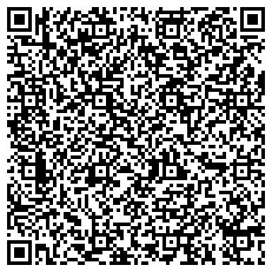 QR-код с контактной информацией организации ТОВ УкрПетроліумГруп