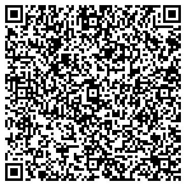QR-код с контактной информацией организации ЧП KoKOs Event Agency