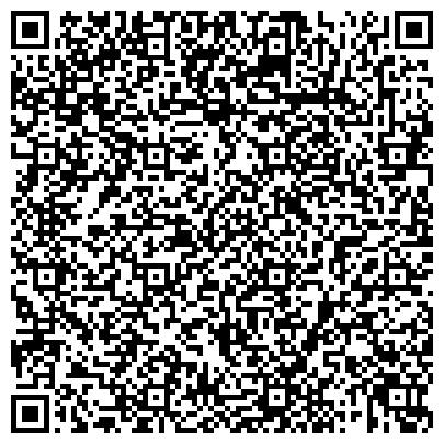 QR-код с контактной информацией организации ИП Интернет-магазин по продаже и доставке сантехники Сантех-Э