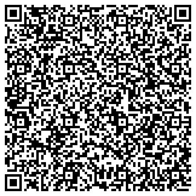 QR-код с контактной информацией организации АВТО Кузовной ремонт СТО ГАЛЛАРДО, ООО