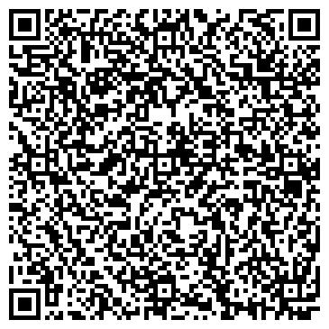 QR-код с контактной информацией организации ЧП Модельное агентство DOLCE VITA