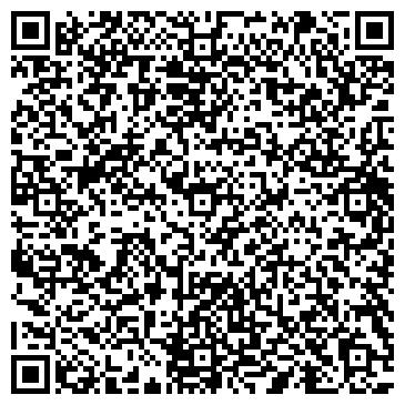 QR-код с контактной информацией организации ООО Юнитпродукт Алкоинвест