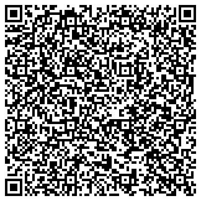 QR-код с контактной информацией организации Модельное Агентство