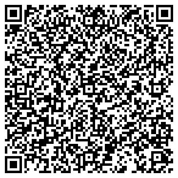 QR-код с контактной информацией организации ИП Макрицкий Художественная ковка