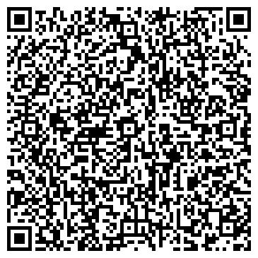 QR-код с контактной информацией организации ИП Важные мелочи