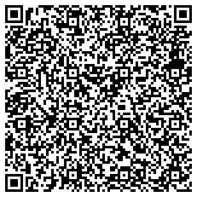 QR-код с контактной информацией организации ООО ИВШВЕЙПРОМ- швейное оборудование