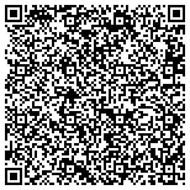 QR-код с контактной информацией организации INSTITUTE of SYSTEM RESEARCHES