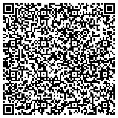"""QR-код с контактной информацией организации Агенство Недвижимости """"ИРИНА"""""""
