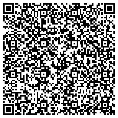 QR-код с контактной информацией организации ООО Негосударственная экспертиза - Воронеж