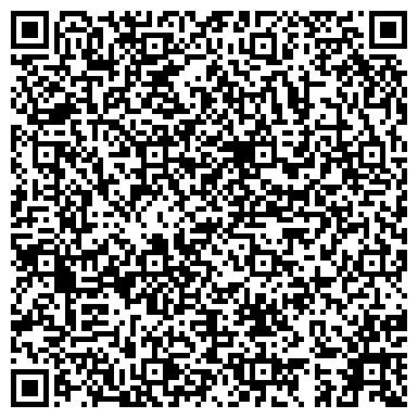 """QR-код с контактной информацией организации ИП Ветеринарная клиника """"Два кота"""""""