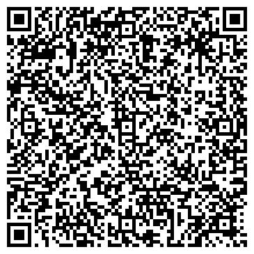 QR-код с контактной информацией организации ИП Агенство бытовых услуг «Виктория»