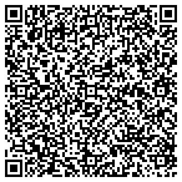 QR-код с контактной информацией организации ООО Инагропром АИФ
