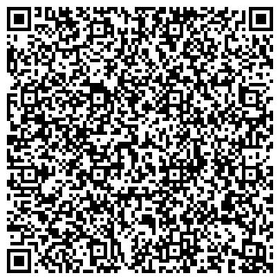 QR-код с контактной информацией организации LTC Advance Venture Fund, Доверительное управление активами инвесторов