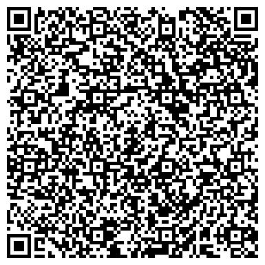 QR-код с контактной информацией организации Фермерское хозяйство Федянина