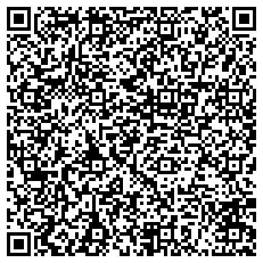 """QR-код с контактной информацией организации ИП Детский центр развития """"Знайка"""""""