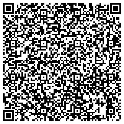 """QR-код с контактной информацией организации Фонд Благотворительный фонд помощи детям """"Благо"""""""