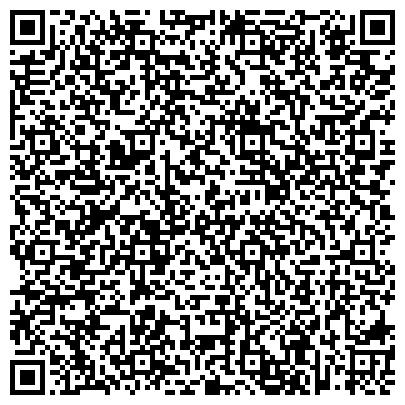 QR-код с контактной информацией организации ПРОТИВОТУБЕРКУЛЁЗНЫЙ ДИСПАНСЕР № 5