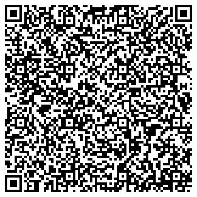 QR-код с контактной информацией организации АВТОБАГАЖНЫЕ СИСТЕМЫ И ФАРКОПЫ THULE