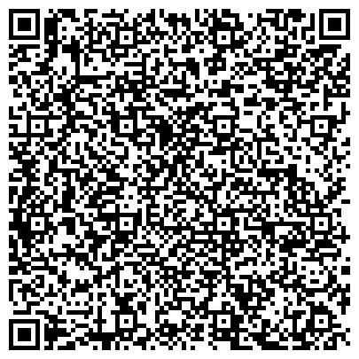 QR-код с контактной информацией организации ooo Ателье мебели Mr.Doors