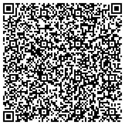 QR-код с контактной информацией организации Компания SvitArt - Багет оптом