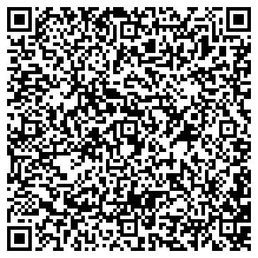 QR-код с контактной информацией организации ИП КЕРАМОПРИНТ