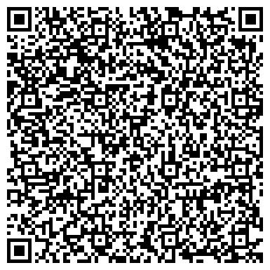 QR-код с контактной информацией организации Интернет агентство «Pro-IT Kazakhstan» Интернет агентство «Pro-IT Kazakhstan»