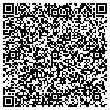 QR-код с контактной информацией организации АНАЛИЗ ЗДОРОВЬЯ