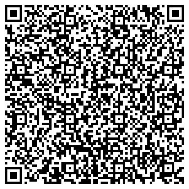 QR-код с контактной информацией организации ИП Ландшафтная компания UNICGARD