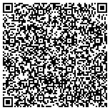 """QR-код с контактной информацией организации """"Север Сити"""""""