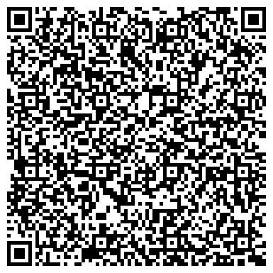 """QR-код с контактной информацией организации ИП Агентство моделей """"Этуаль"""", школа моделей """"Этуаль"""""""