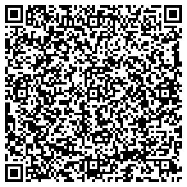 QR-код с контактной информацией организации ООО Полимер-Ресурс