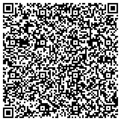 """QR-код с контактной информацией организации НИИ """"Объединенный научно-технологический институт СПбГПУ"""""""