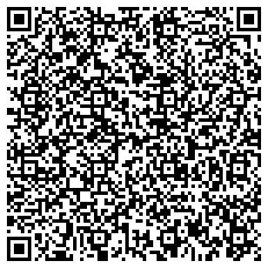 QR-код с контактной информацией организации ИП Семенихина Анна Евгеньевна
