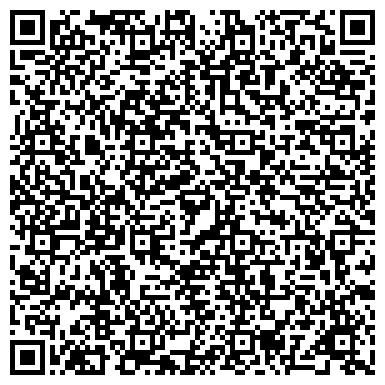 QR-код с контактной информацией организации Агентство недвижимости Италия