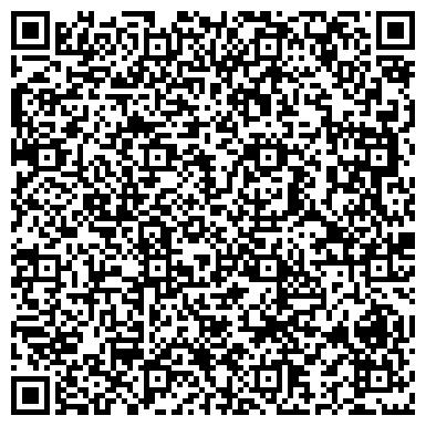 QR-код с контактной информацией организации МНИИ ПЕДИАТРИИ И ДЕТСКОЙ ХИРУРГИИ РОСЗДРАВА
