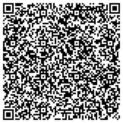 QR-код с контактной информацией организации Электрика, Сантехника, Инструмент в Балашихе