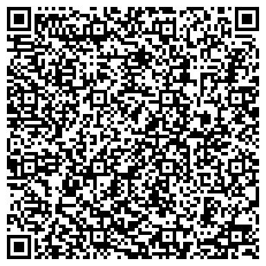 QR-код с контактной информацией организации ИП Синицын Александр Николаевич