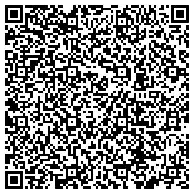QR-код с контактной информацией организации ИП Wonderfur  меховой шоурум