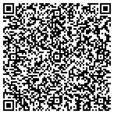 QR-код с контактной информацией организации Магазин парфюмерии PARFUMERIYA.DP.UA